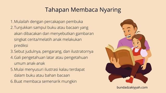 tahapan membaca nyaring